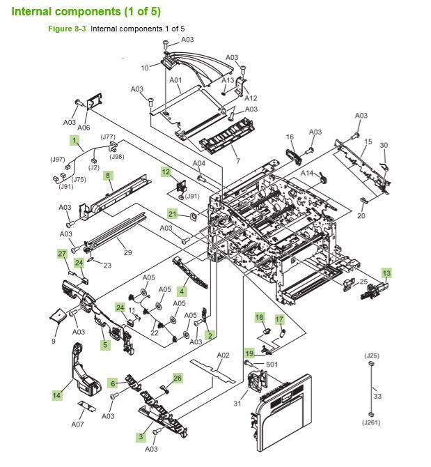 3) HP CP3525 Internal components 1 of 5 printer parts diagram