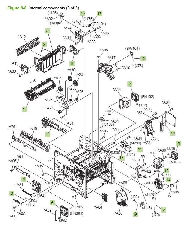4) HP P4014 P4015 P4515 Internal components 3 of 3 printer parts diagram