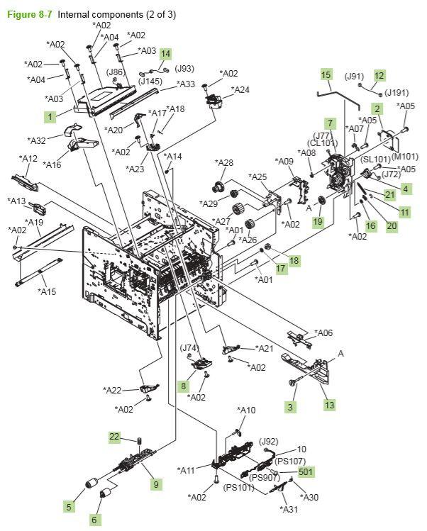 3) HP P4014 P4015 P4515 Internal components 2 of 3 printer parts diagram