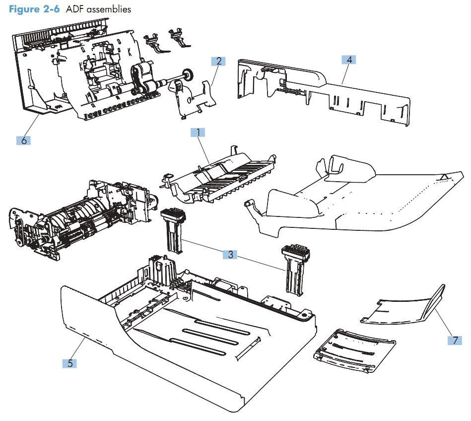 4. HP M575 ADF assemblies printer parts diagram