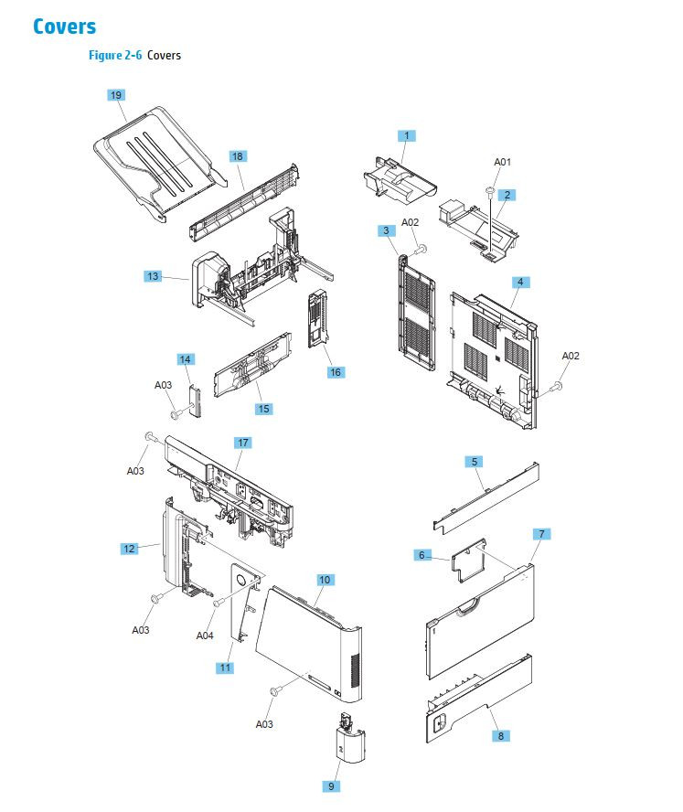 5. HP M630 Covers, panel and doors printer part diagrams
