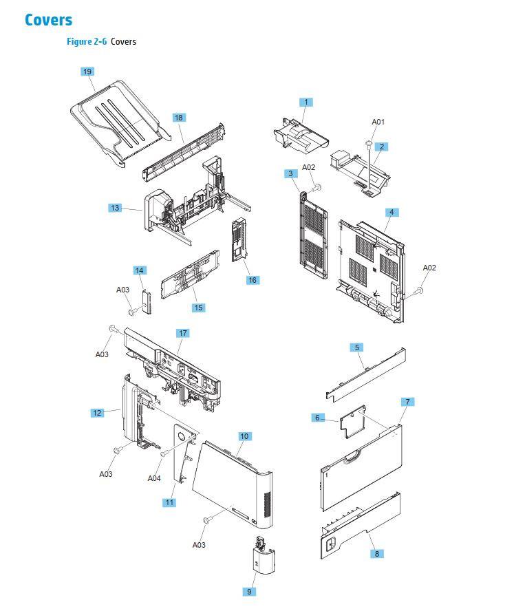 5. HP M630 Covers, panel and doors printer part diagrams