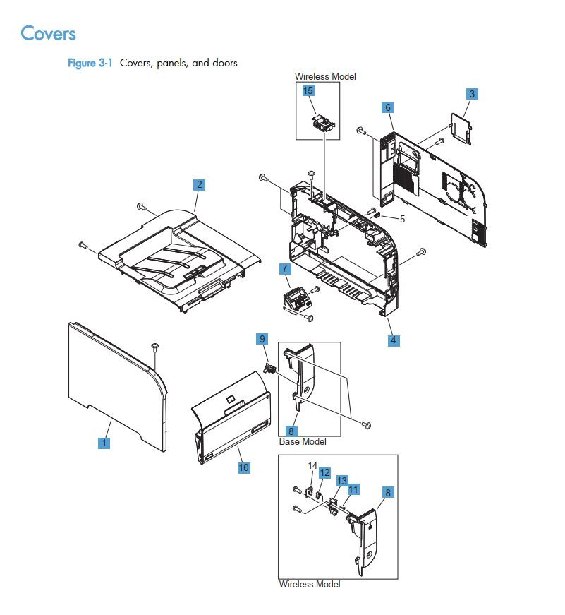 1. HP M351 M451 Covers, panels and doors printer part diagrams