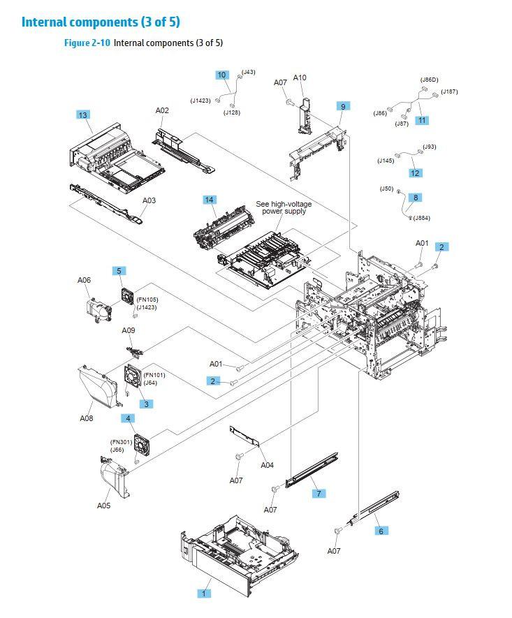 9. HP M630 Internal assemblies 3 of 5 printer parts diagram