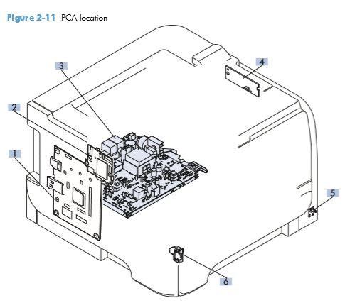 8. HP M401 M425 PCA Printed Circuit Boards Location printer parts diagram