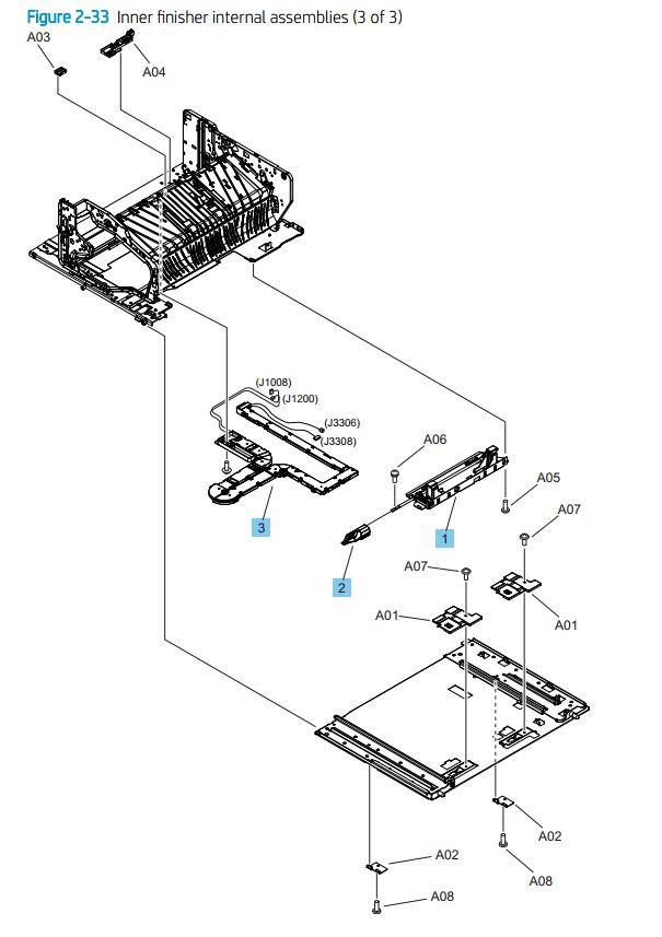 33. HP Printer internal finisher 3 of 3 printer parts diagram