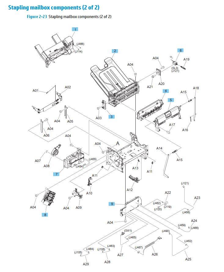 22. HP M630 Stapler mailbox components 2 of 2 printer parts diagram