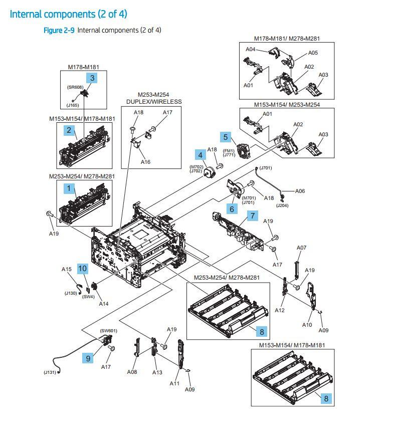 9. HP M253-M254 M278-M281 M153-M154 M178-M181 Internal components 2 of 4  printer part diagrams