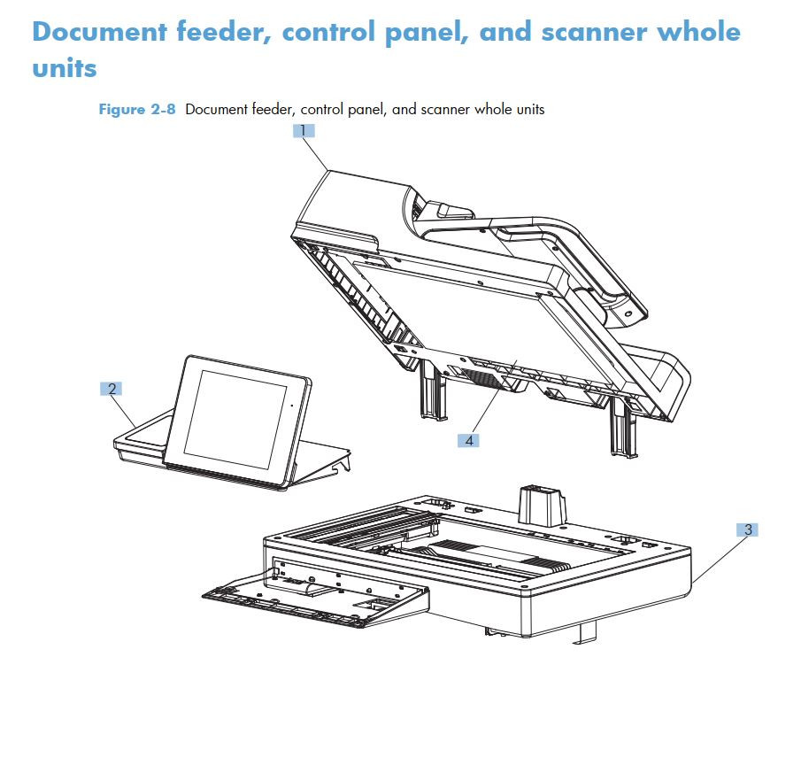 1. HP M725 Document feeder control panel and scanner whole assembly printer part diagrams