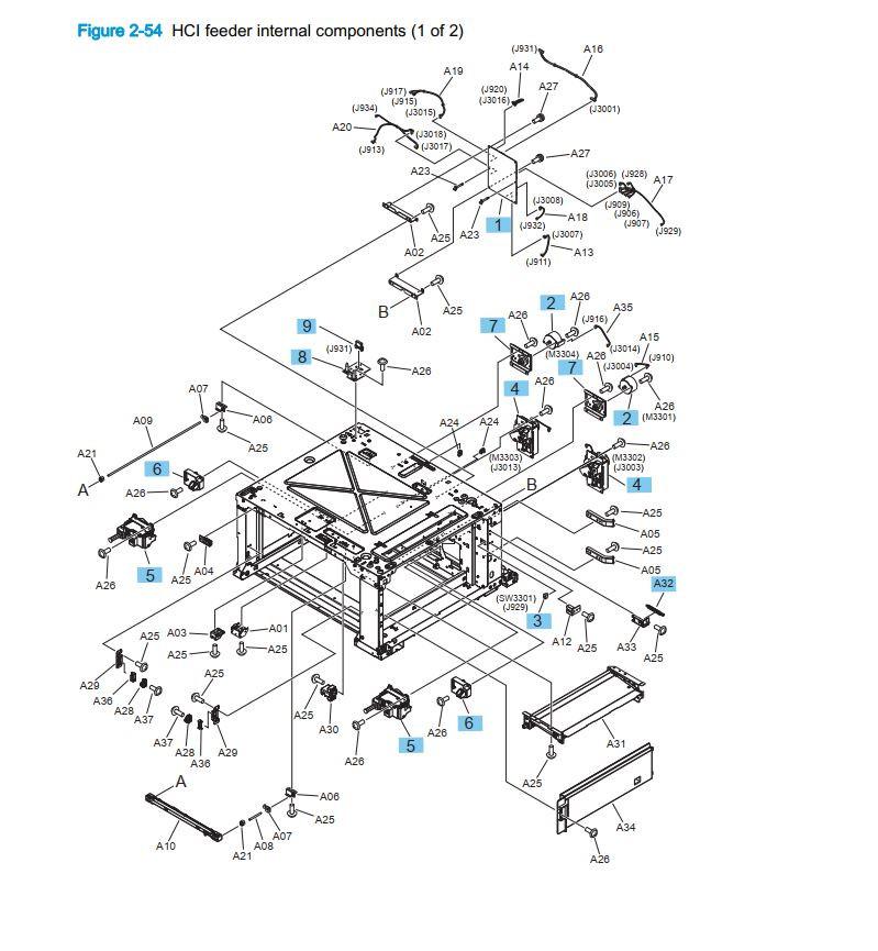 20. HP M855 M880 High capacity input HCI sheet feeder internal components 1 or 2 printer part diagrams