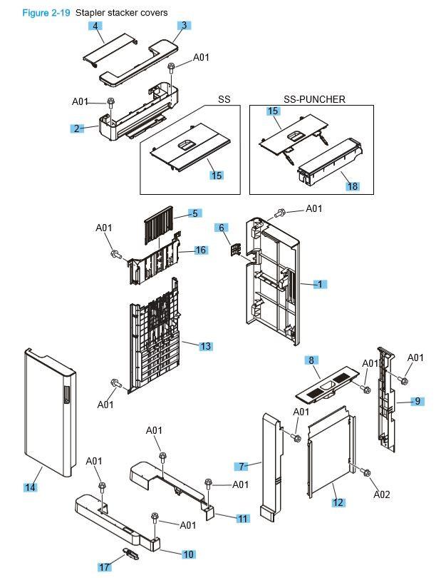 13) HP M806 M830 Stapler Stacker Covers printer parts diagram