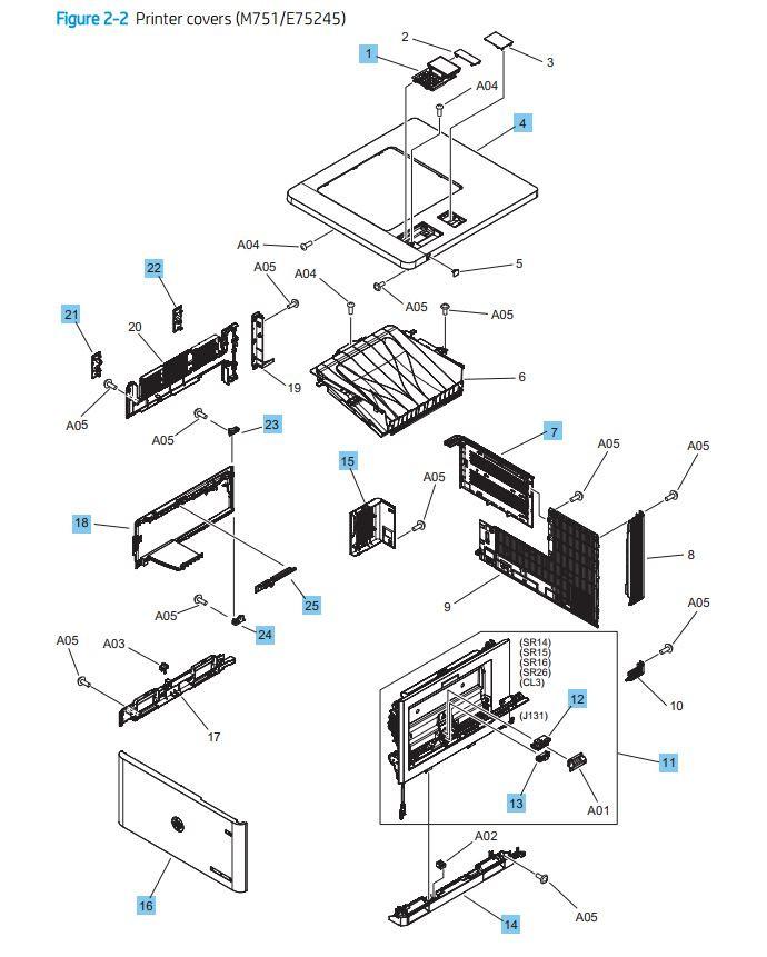 2. HP M751 E75245 Printer cover panels and doors printer parts diagram
