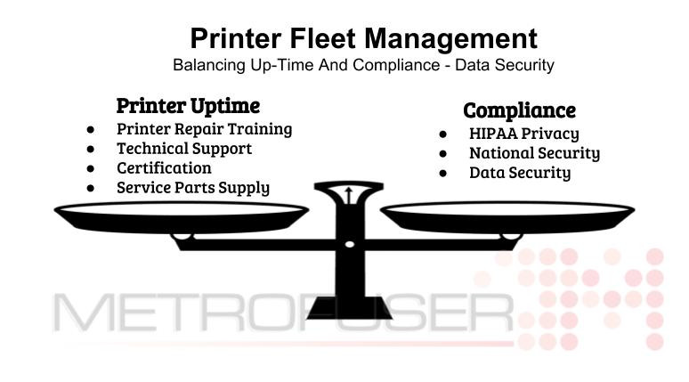 HP Printer Repair Service - Balancing Up-time And Compliance - Data Security