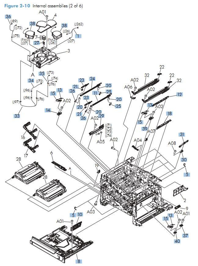 8. HP M575 Internal Components 2 of 6 printer parts diagram