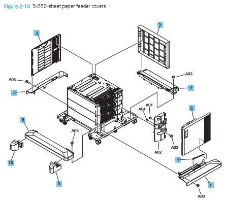 14. HP M652 M653 M681 M682 E65050 E65060 E67550dh E67560z 3 x 550 sheet paper feeder covers printer parts diagram