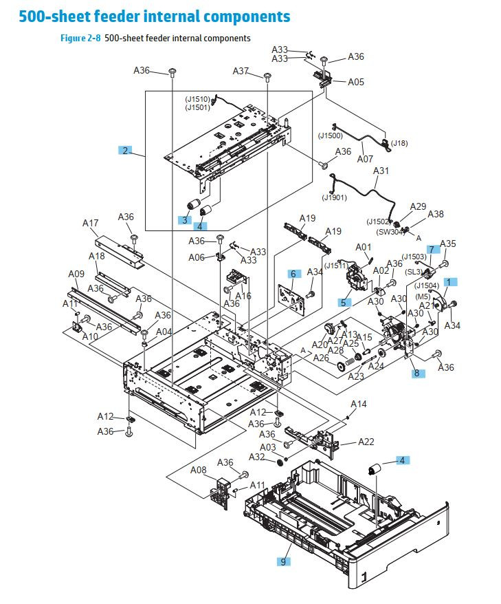 7. HP M701 M706 500 Sheet feeder cassette, internal components printer parts diagram