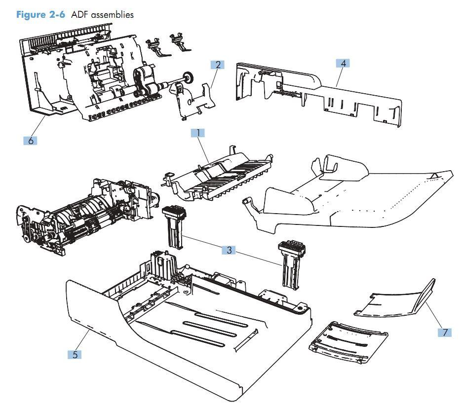 4. HP M525 ADF assemblies printer parts diagram
