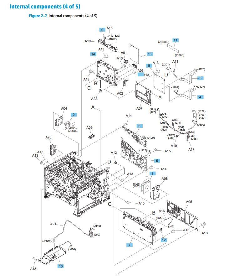 7. HP M552 M553 M577 Internal assemblies 4 of 5 printer parts diagram