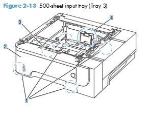 11. HP M521 M525 500 sheet input tray printer parts diagram