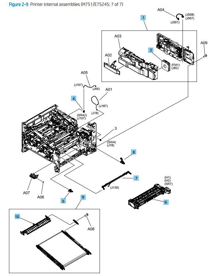 9. HP M751 E75245 Printer internal assemblies 7 of 7 printer parts diagram