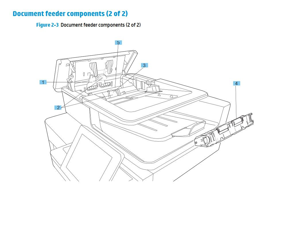 3. HP M630 Document feeder components 2 of 2 printer part diagrams