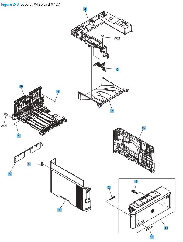 3. HP M426 M427 Covers, Panels and doors diagram printer parts diagram