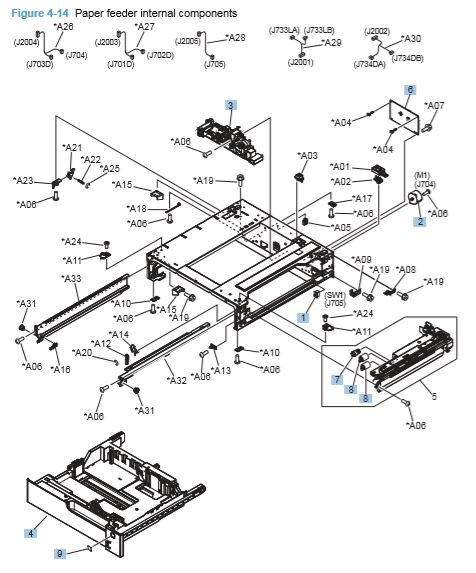 14) HP CP5225 Paper feeder internal components printer parts diagrams