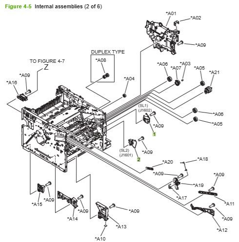 3) HP P3010 P3015 Internal assemblies 2 of 6 printer parts diagram