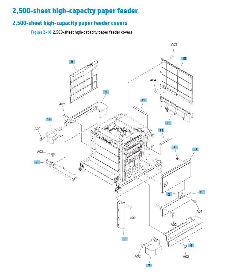 17. HP M630 2500 sheet paper feeder HCI high capacity feeder printer parts diagram