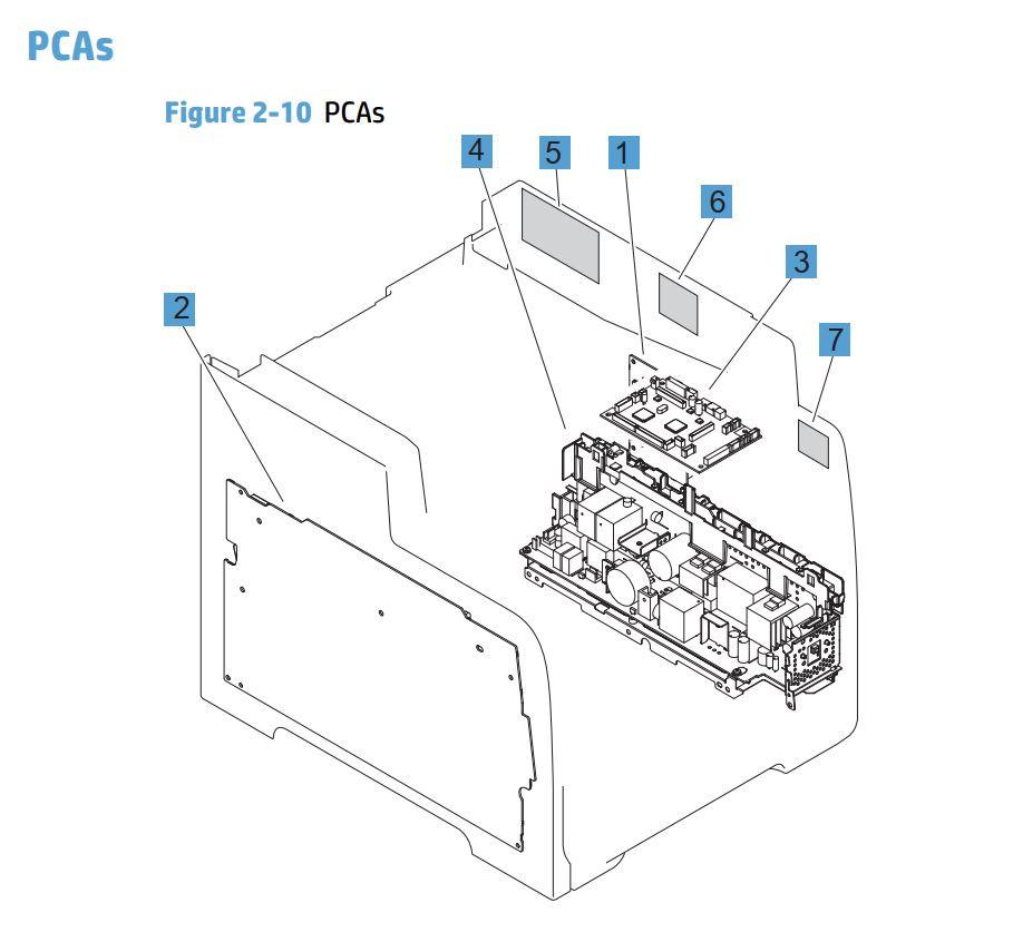 10. HP M476 PCA printed circuit board assemblies printer part diagrams
