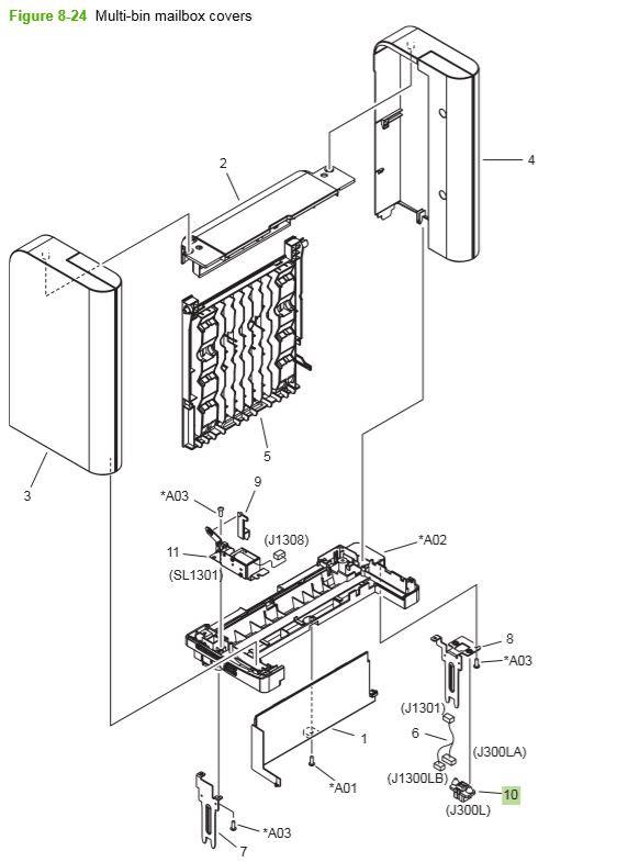 20) HP P4014 P4015 P4515 Multi bin mailbox covers printer parts diagram