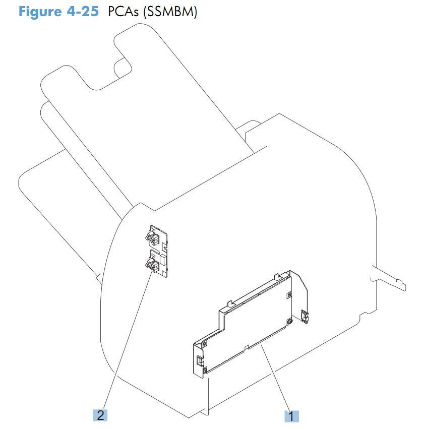 25. HP CM4540 Printed circuit board PCS printer parts diagram