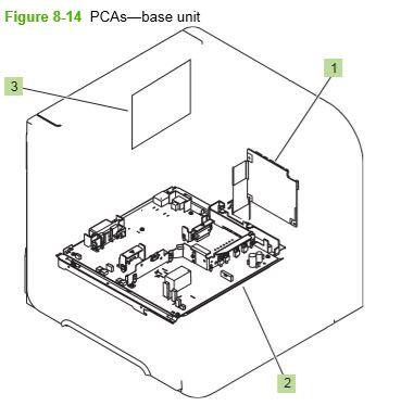 10) HP P4014 P4015 P4515 500 PCA Printed circuit assemblies, boards printer parts diagram