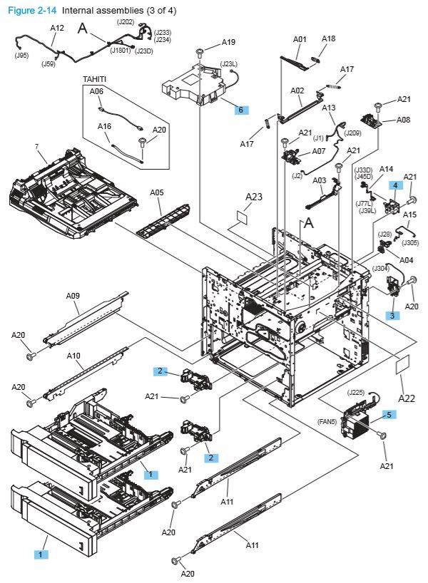 8) HP M806 M830 Internal assemblies 3 of 4 printer parts diagram