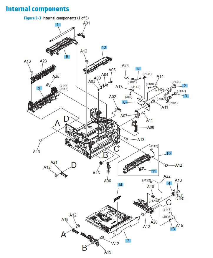2. HP M701 M706 Internal assemblies 1 of 3 printer parts diagram