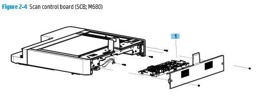 4. HP M680 Scanner control board printer parts diagram