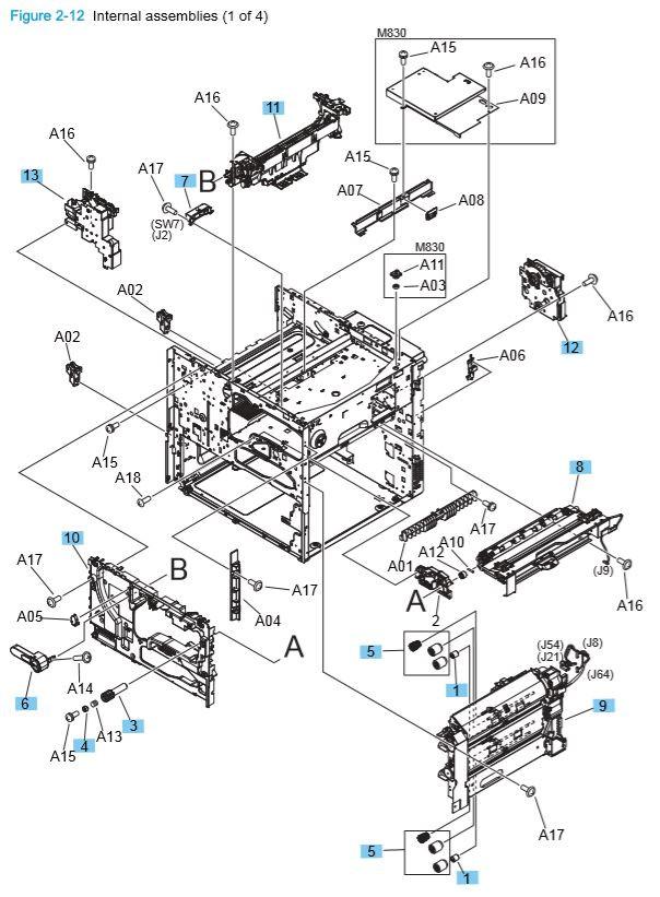 6) HP M806 M830 Internal assemblies printer parts diagram