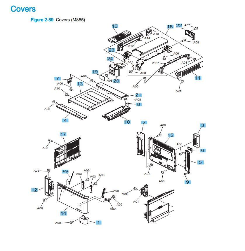 5. HP M855 Cover panels, doors printer part diagrams