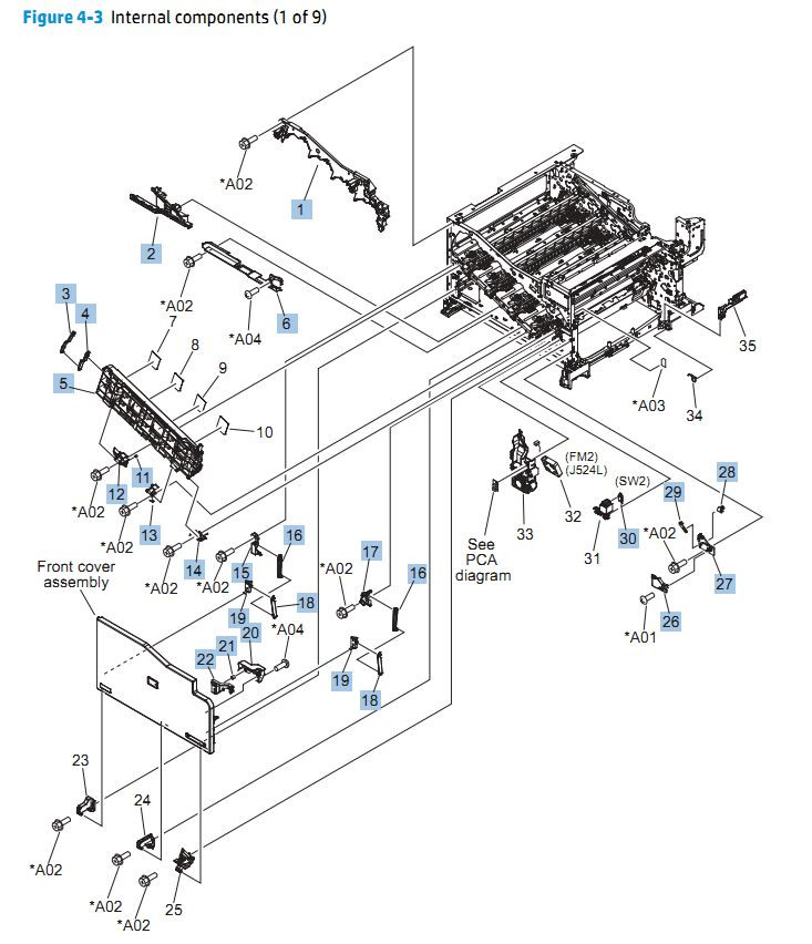 3. HP CP5525n Internal Components 1 of 9 printer parts diagram