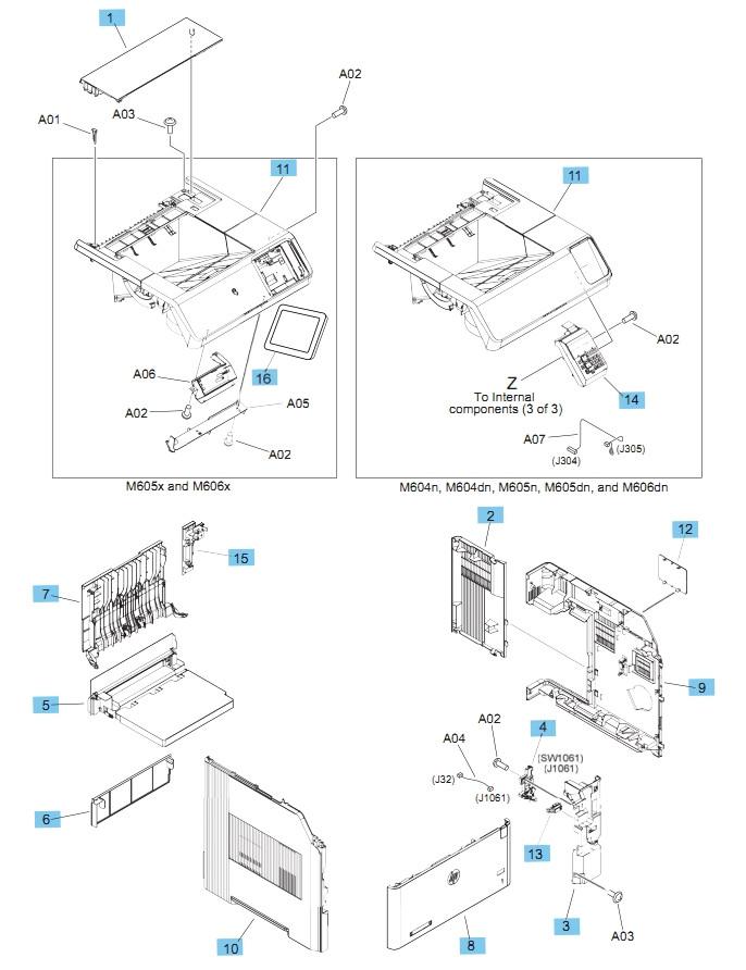 M604 M605 M606 Laser Printers Cover Diagram