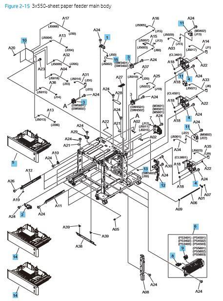 15 HP M652 M653 M681 M682 E65050 E65060 E67550dh E67560z 1650 or 3 x 550 sheet paper feeder main body unit printer parts diagram