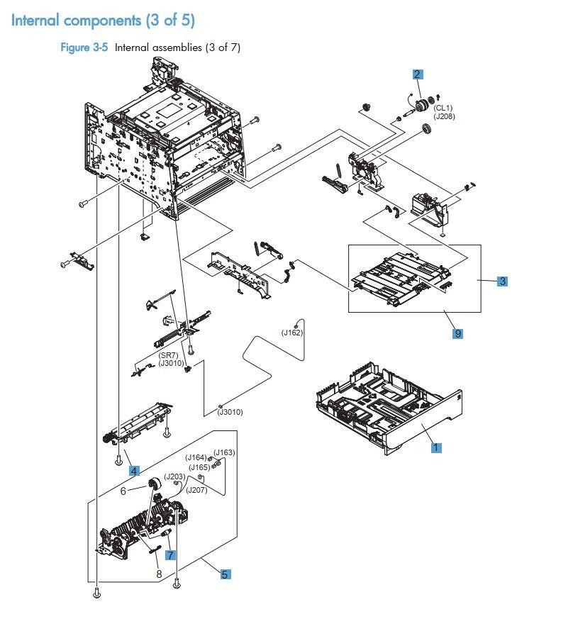 5.  HP LaserJet M375 M475 Internal assemblies 3 of 5 printer part diagrams