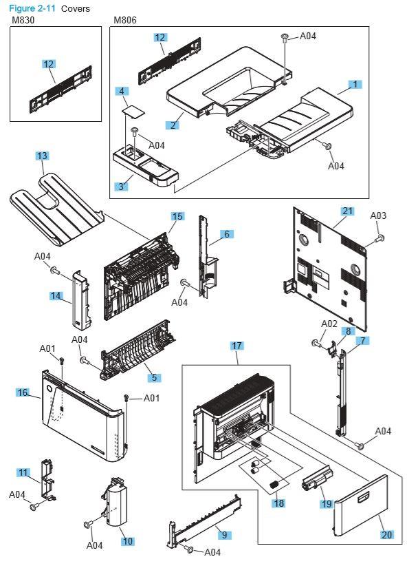 5) HP M806 M830 External covers, panels and doors printer diagram