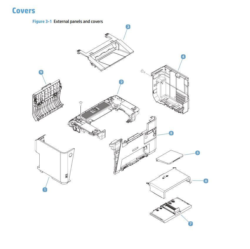 1. HP M225 M226 Covers, Panels and doors printer parts diagram