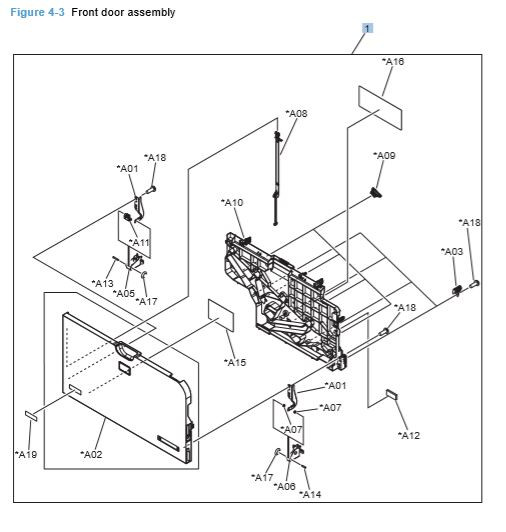 HP CP4025 CP4525 Front Door Components Assembly HP Printer Diagram