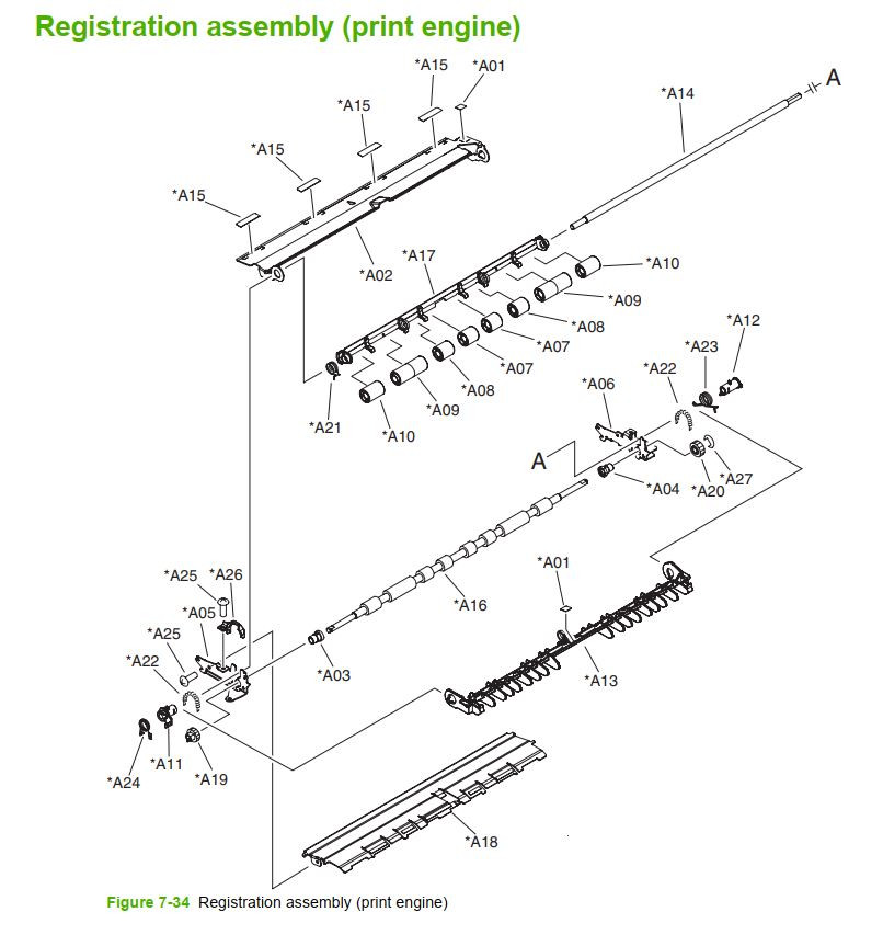 34. HP M5025 M5035 Registration assembly print engine printer part diagrams