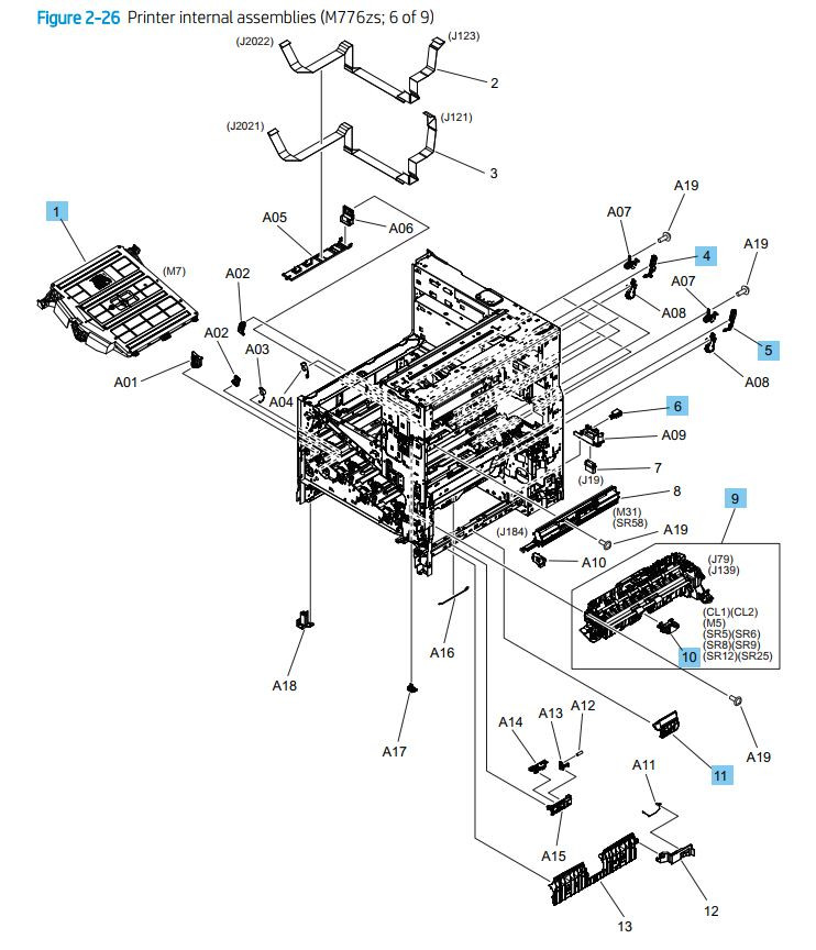 26. HP M776zs Printer internal assemblies 6 of 9 printer parts diagram