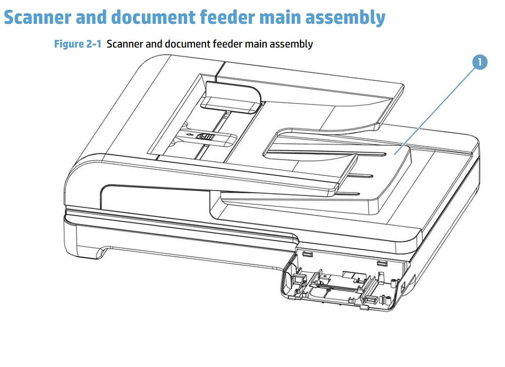1. HP M476 Document feeder and scanner assembly printer part diagrams