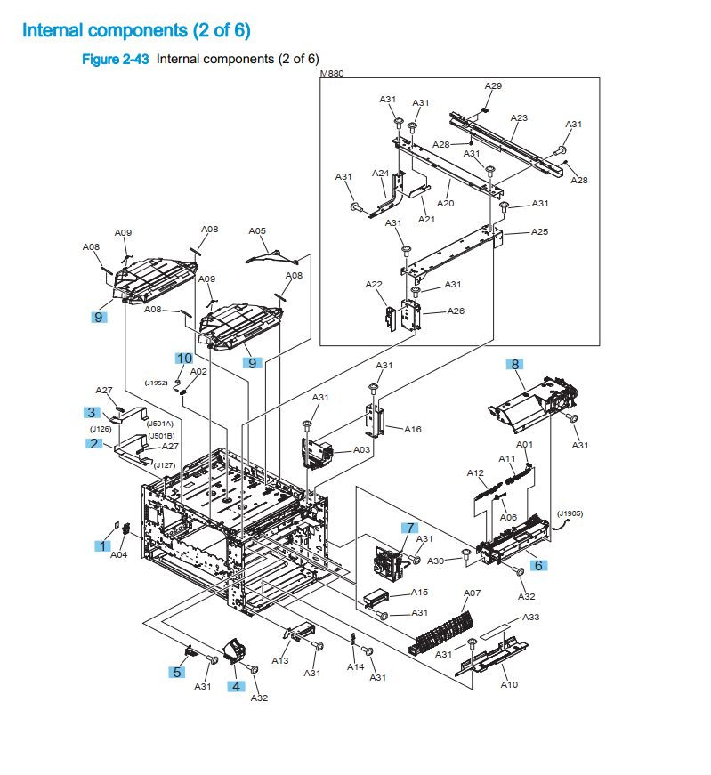 9. HP M880 M855 Internal components 2 of 6 printer part diagrams