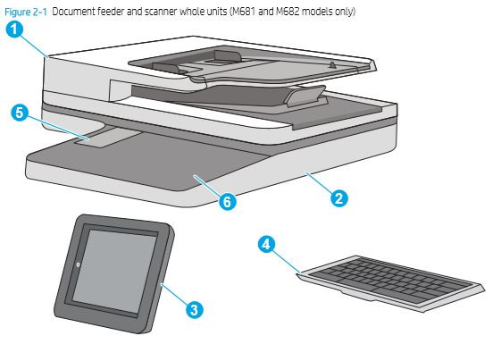1.  HP M681 M682 Document feeder and scanner whole unit printer parts diagram
